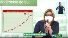Todos mortos pela covid-19 em Mato Grosso do Sul tinham doenças crônicas