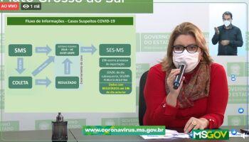 Com mais 99 casos, Mato Grosso do Sul bate novo recorde do coronavírus em 24h