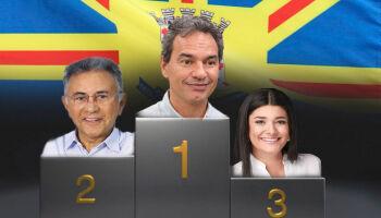 Hoje, Marquinhos Trad ganharia no primeiro turno, aponta pesquisa