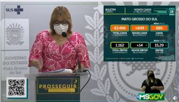 MS contabilizou mais 649 casos de coronavírus
