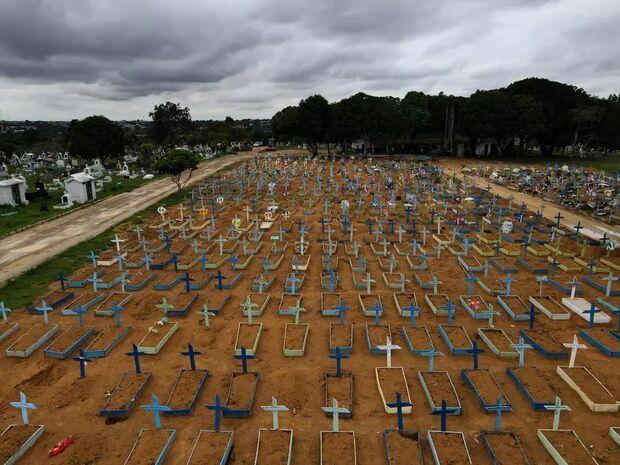 Covid: Brasil volta a superar 1,3 mil mortes e 61 mil casos em 24h