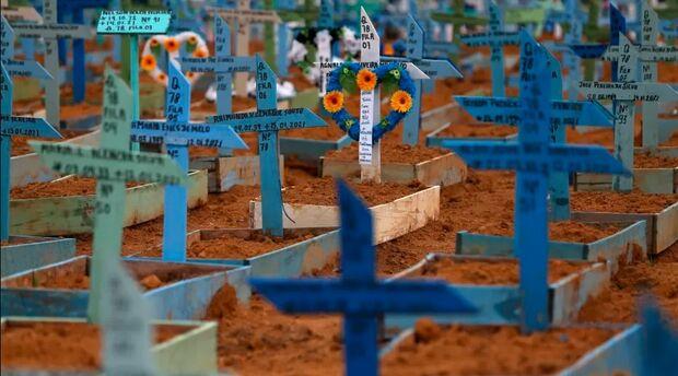 Brasil chora recorde de mortes pela covid: 4.240 em 24 horas