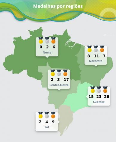 Paralimpíada: confira o ranking de medalhistas brasileiros por estado e região