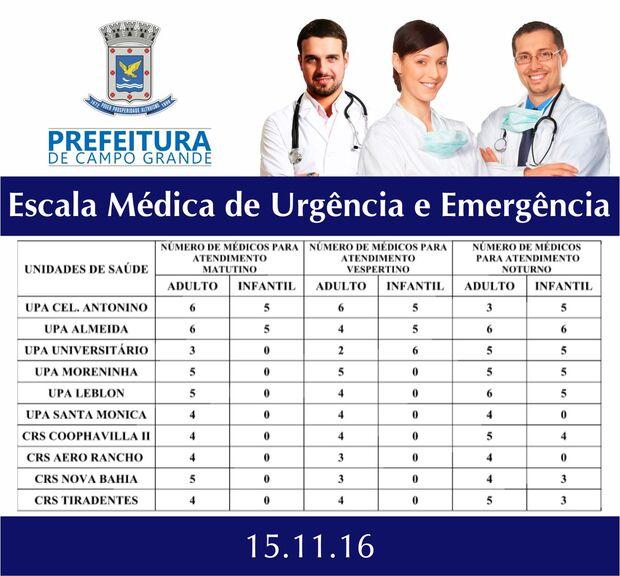 Confira a escala de médicos de urgência e emergência neste domingo