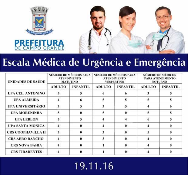 Pediatras atendem nos Upas Cel. Antonino, Leblon, Almeida e Universitário