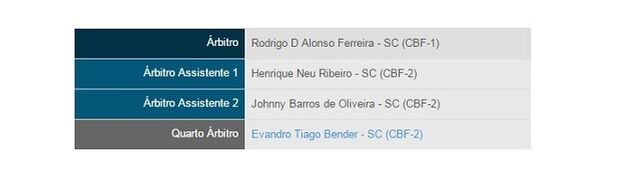 CBF escala árbitro de Santa Catarina para comandar Chapencoense x Galo