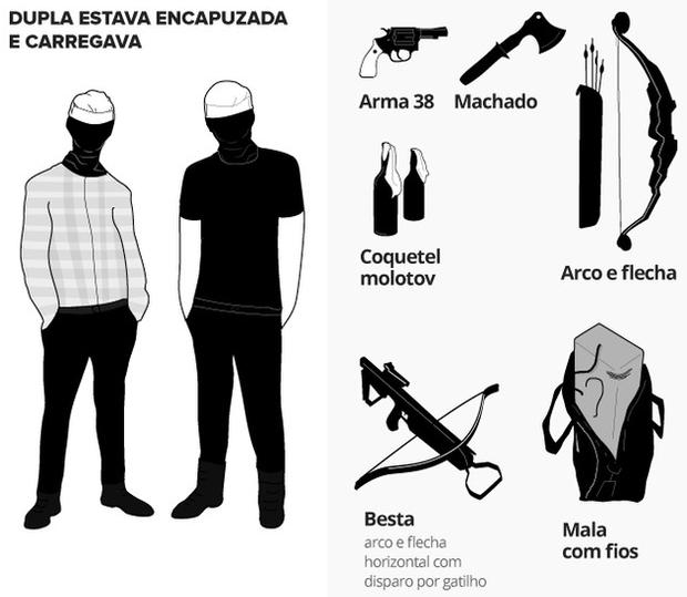 Coronel detalha dinâmica do massacre em escola de Suzano