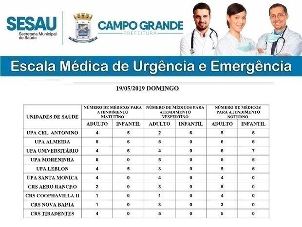 Confira a escala médica de plantão das UPAs e CRSs para este domingo