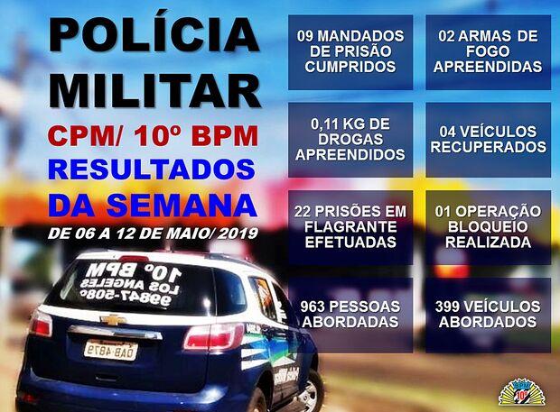 Tá dominado: Polícia Militar prende nove foragidos da justiça