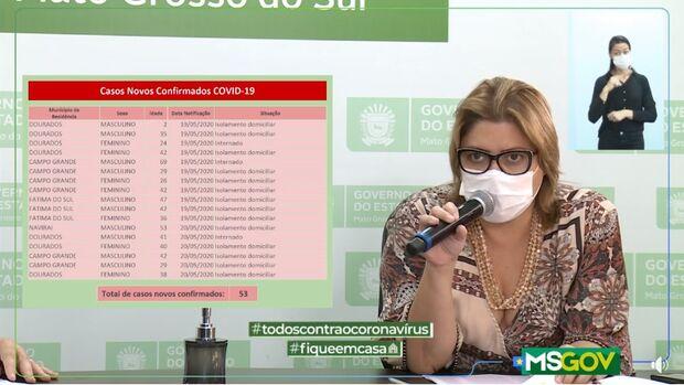 Com 20 casos em um dia, contágio da covid-19 em Campo Grande volta a preocupar autoridades
