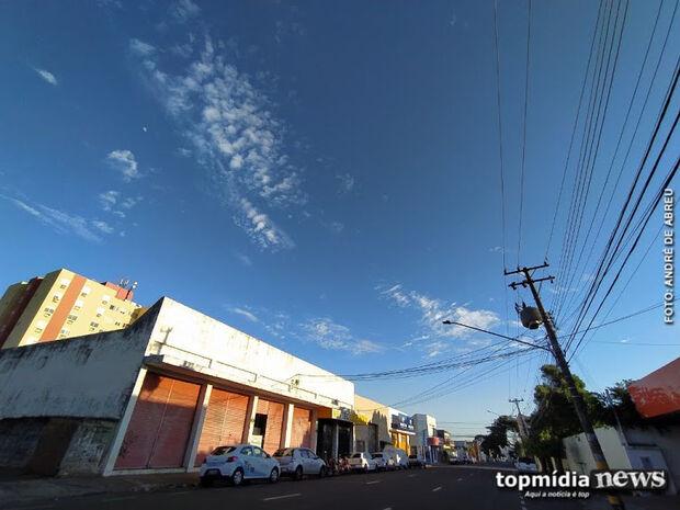 ALERTA: Campo Grande, Miranda e Aquidauana são classificadas como risco extremo para covid-19
